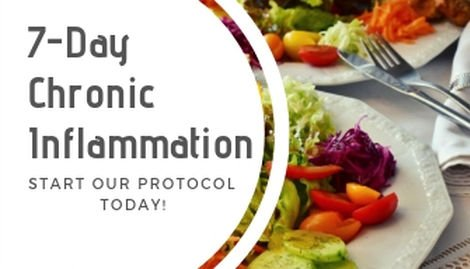 7 Day Chronic Inflammation